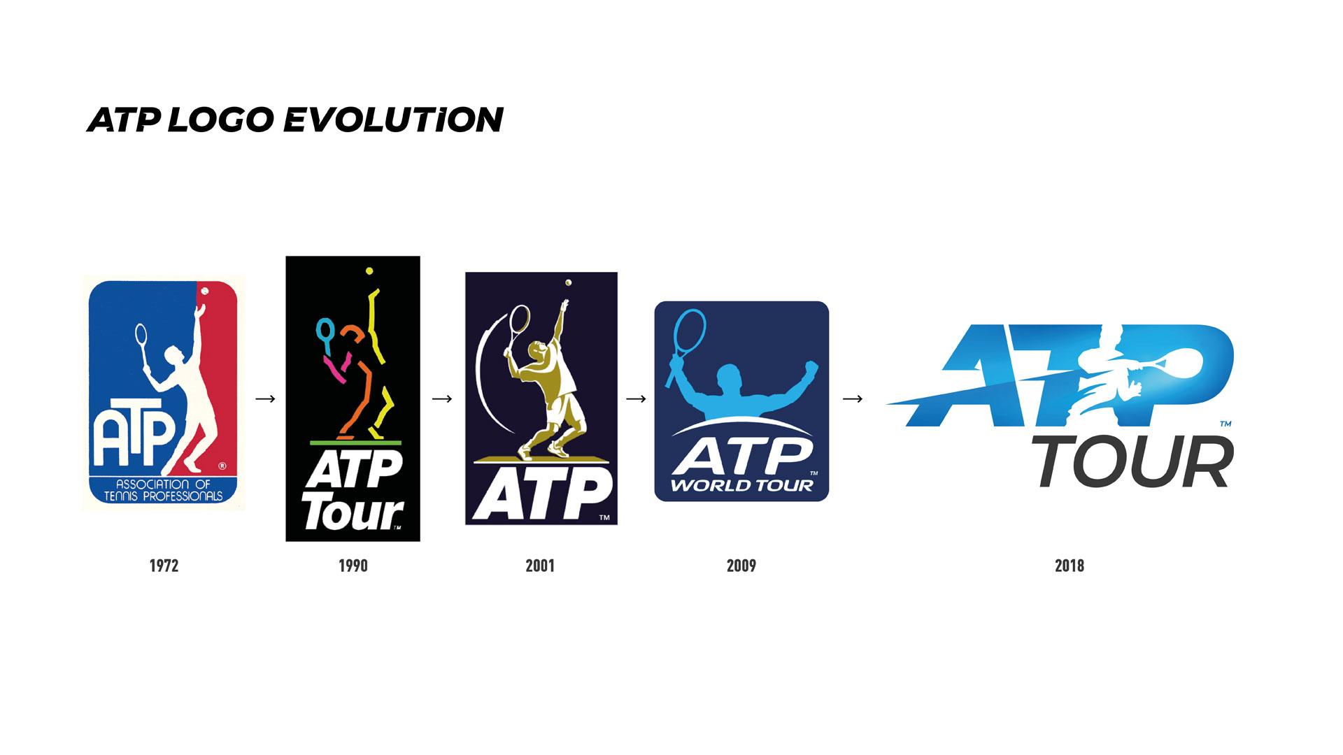 Notre Selection d'autres modèles ATP Tour 2020 - Hommes